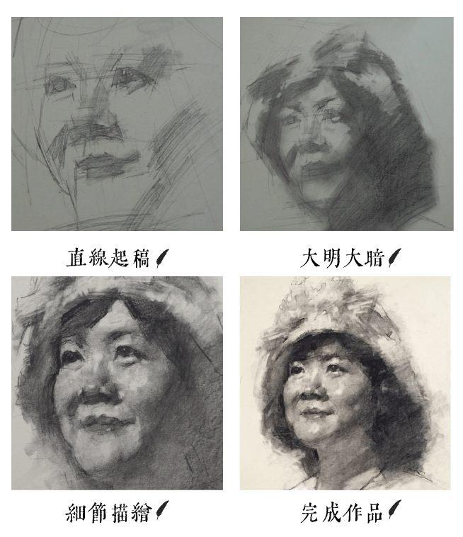 art of drawing portrait episode1 Yimaukun page02