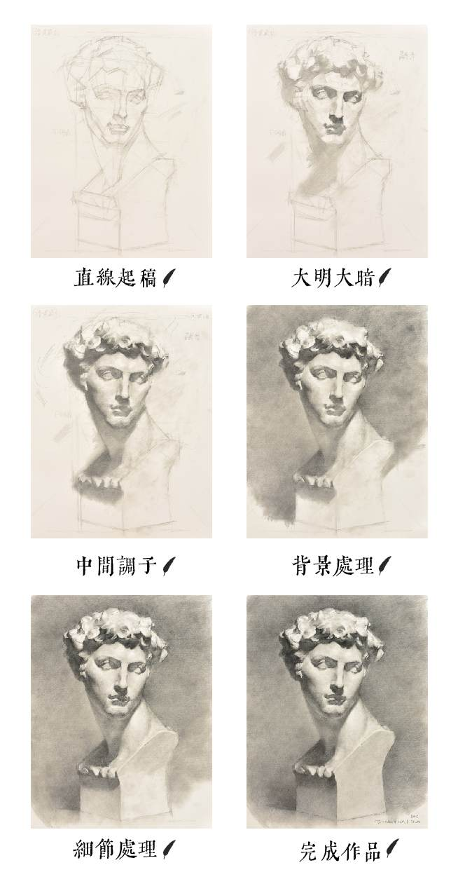 art of drawing plaster casting episode2 Yimaukun page02