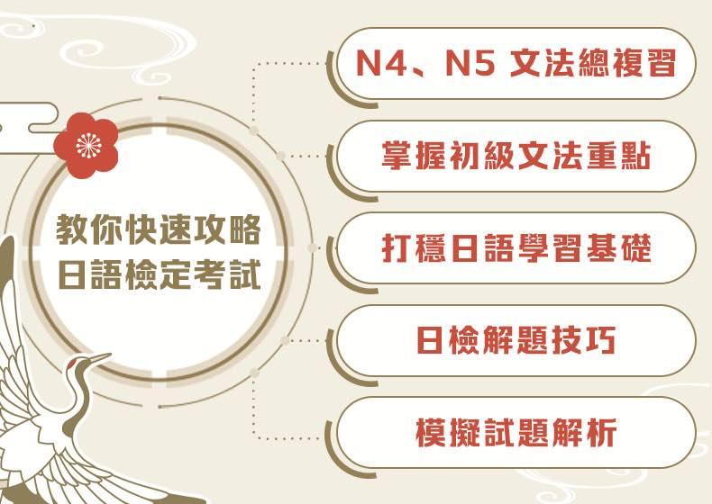 JLPT N4N5 grammar naosenseijp page01